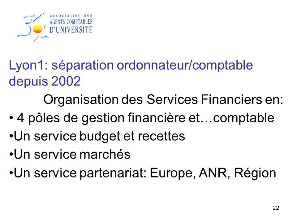 Organisation des Services Financiers en: