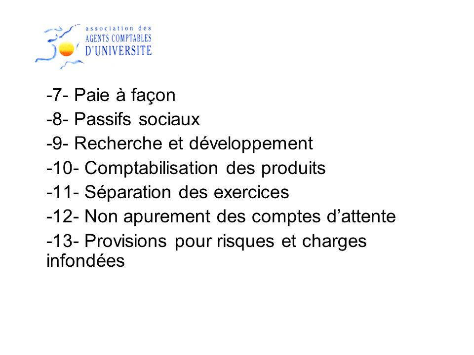 -7- Paie à façon -8- Passifs sociaux. -9- Recherche et développement. -10- Comptabilisation des produits.