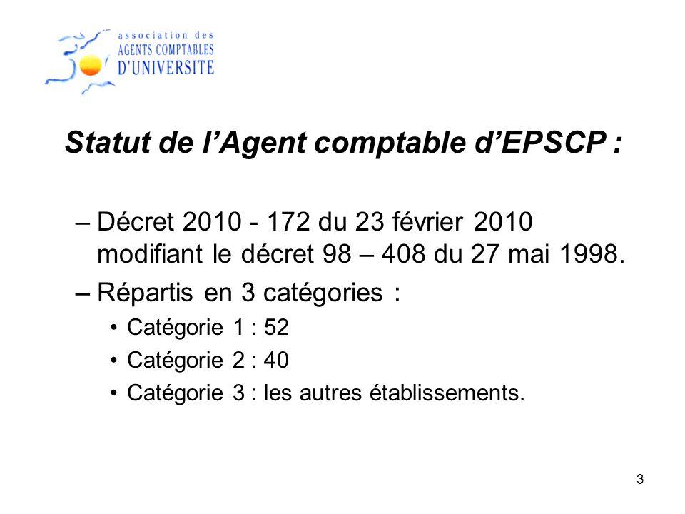 Statut de l'Agent comptable d'EPSCP :