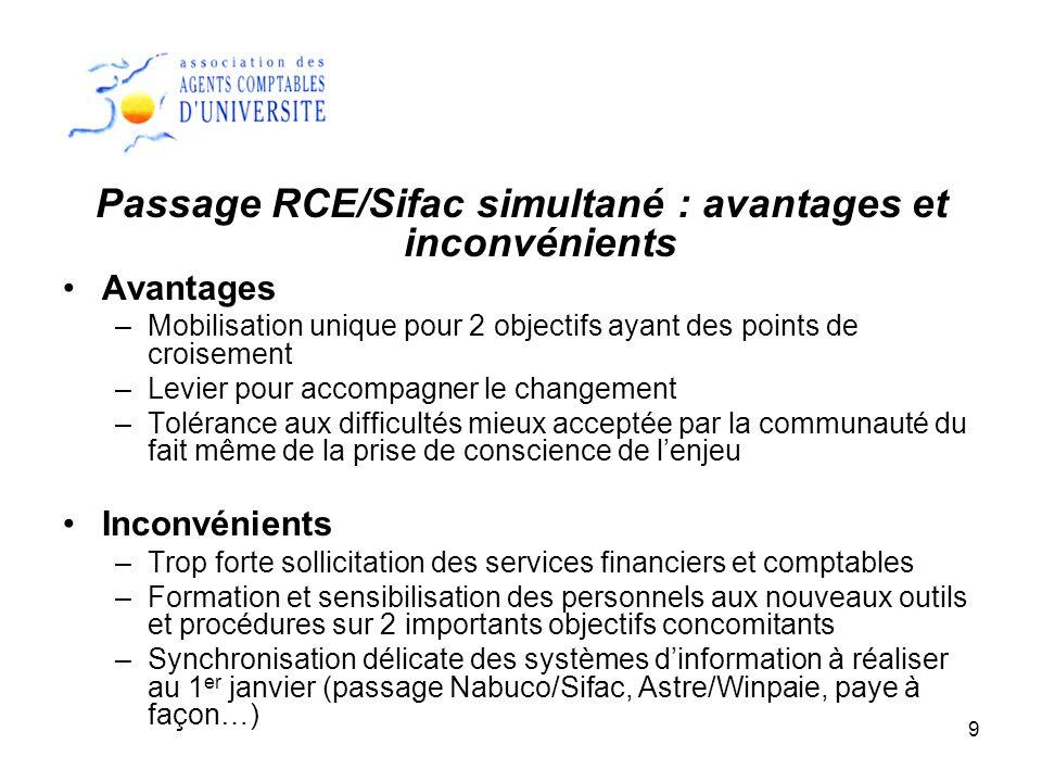 Passage RCE/Sifac simultané : avantages et inconvénients