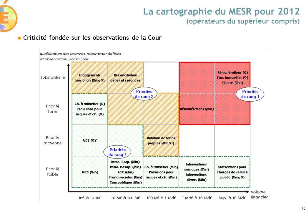La cartographie du MESR pour 2012 (opérateurs du supérieur compris)