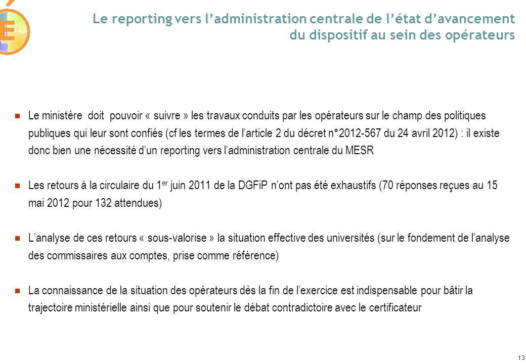 Le reporting vers l'administration centrale de l'état d'avancement du dispositif au sein des opérateurs