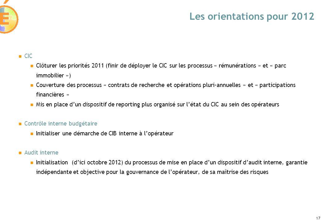 Les orientations pour 2012 CIC