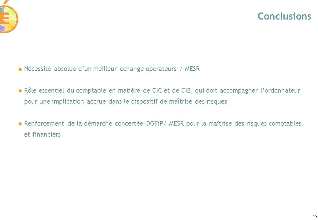 Conclusions Nécessité absolue d'un meilleur échange opérateurs / MESR