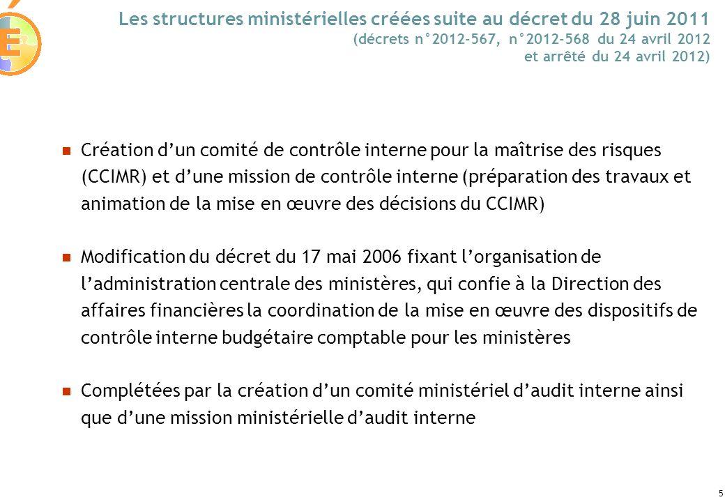 Les structures ministérielles créées suite au décret du 28 juin 2011 (décrets n°2012-567, n°2012-568 du 24 avril 2012 et arrêté du 24 avril 2012)