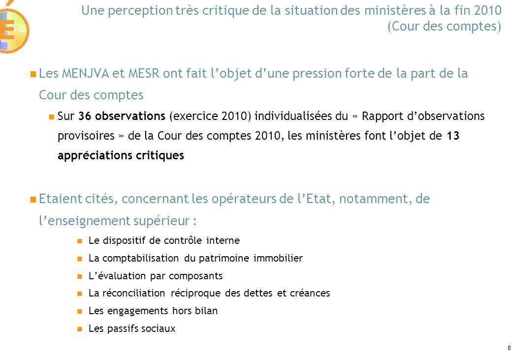 Une perception très critique de la situation des ministères à la fin 2010 (Cour des comptes)