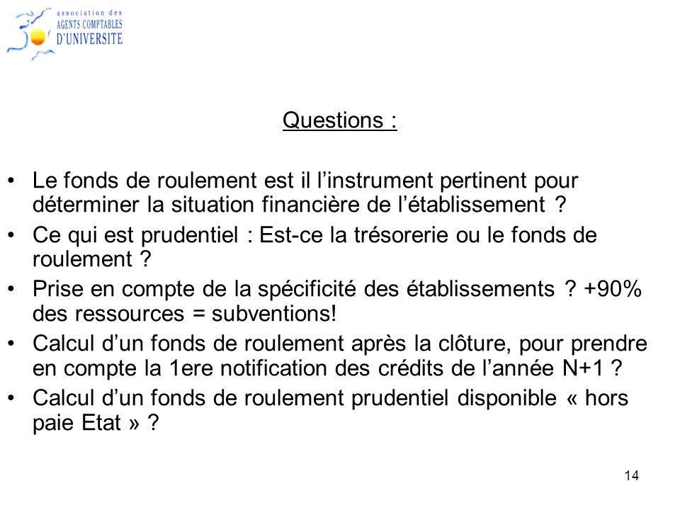 Questions : Le fonds de roulement est il l'instrument pertinent pour déterminer la situation financière de l'établissement