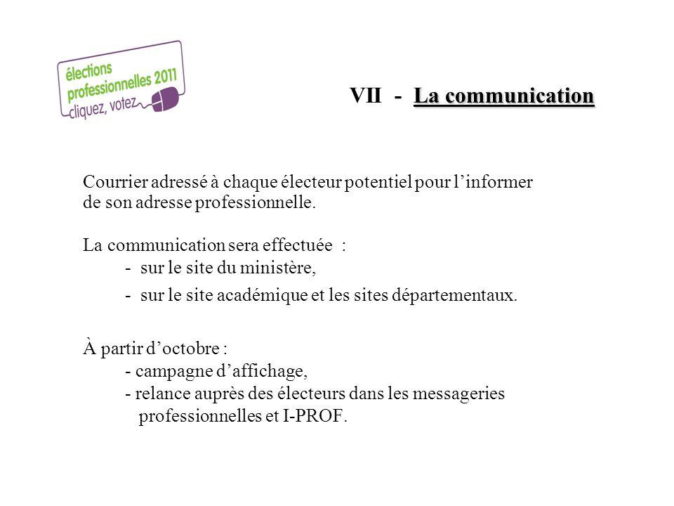 VII - La communication Courrier adressé à chaque électeur potentiel pour l'informer de son adresse professionnelle.