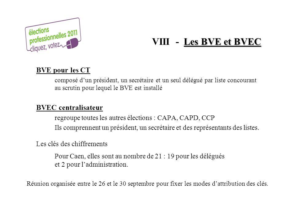 VIII - Les BVE et BVEC BVE pour les CT.