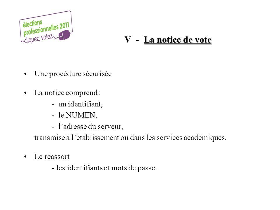 V - La notice de vote Une procédure sécurisée La notice comprend :