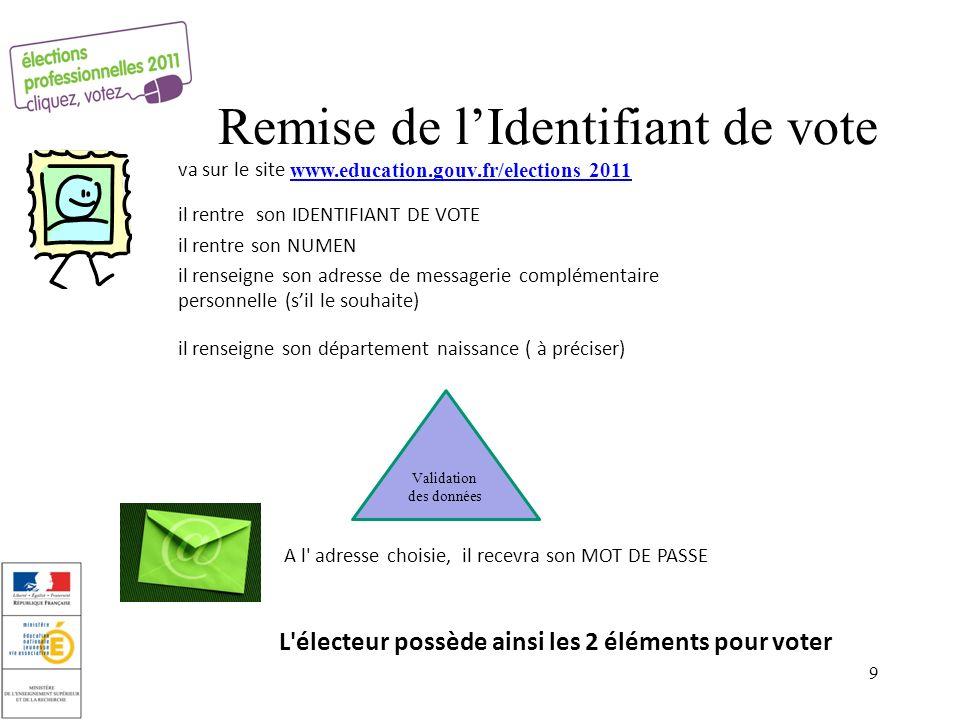 Remise de l'Identifiant de vote