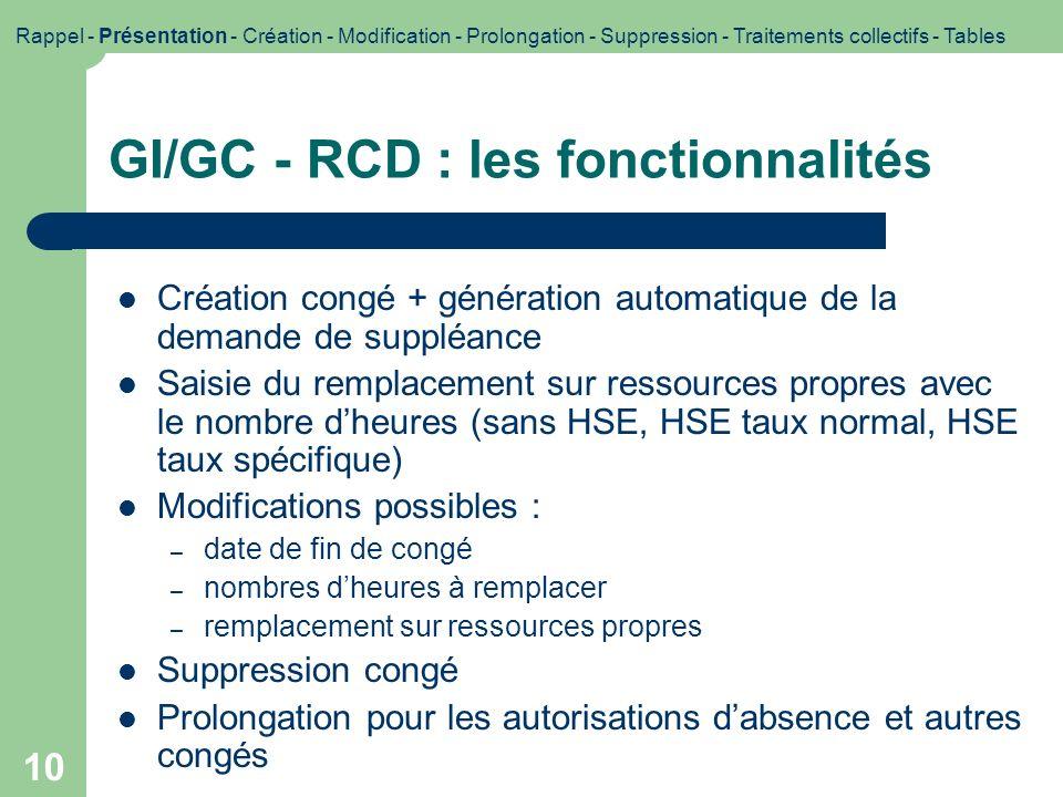 GI/GC - RCD : les fonctionnalités
