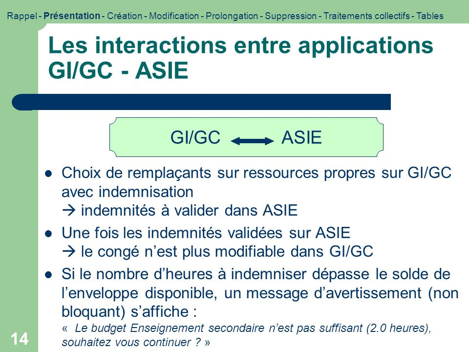Les interactions entre applications GI/GC - ASIE