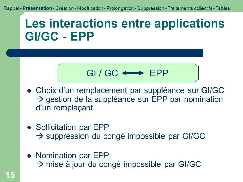 Les interactions entre applications GI/GC - EPP