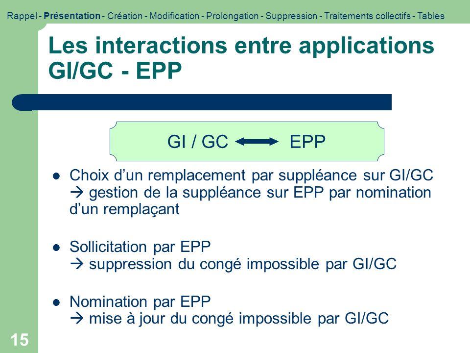 Les interactions entre applications GI/GC - EPP