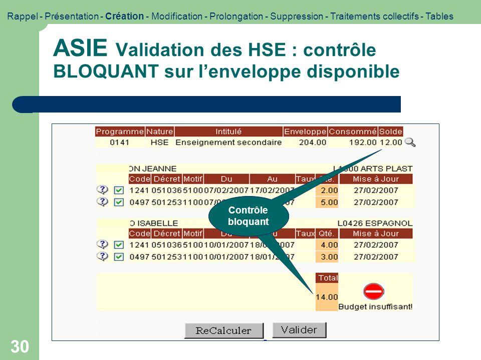 ASIE Validation des HSE : contrôle BLOQUANT sur l'enveloppe disponible