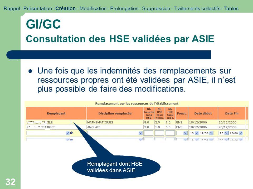 GI/GC Consultation des HSE validées par ASIE
