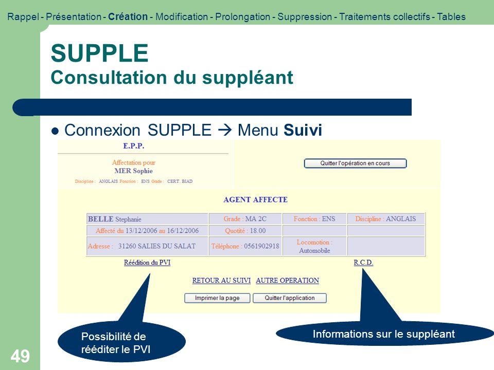 SUPPLE Consultation du suppléant