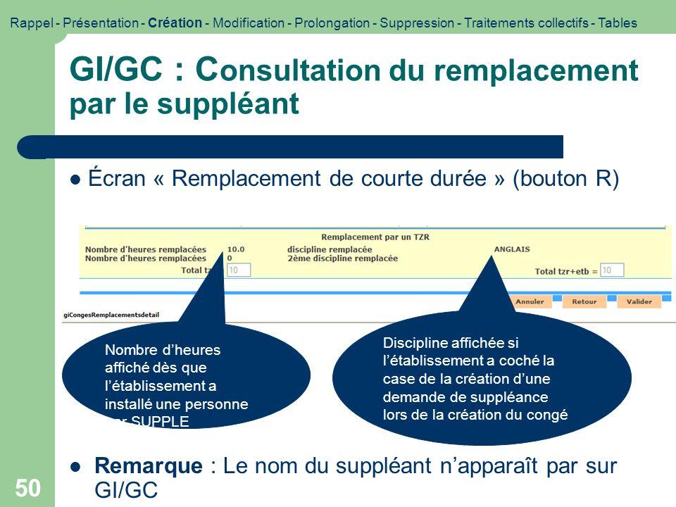 GI/GC : Consultation du remplacement par le suppléant