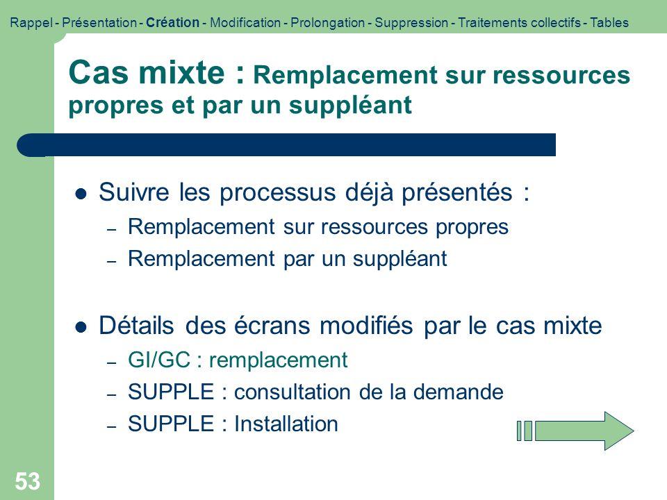 Cas mixte : Remplacement sur ressources propres et par un suppléant