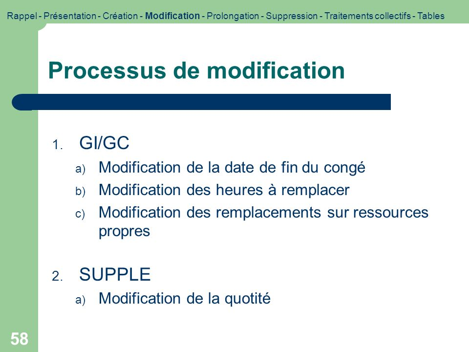 Processus de modification