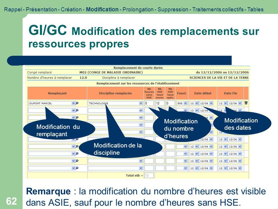 GI/GC Modification des remplacements sur ressources propres