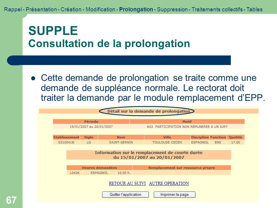 SUPPLE Consultation de la prolongation