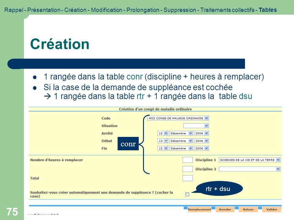 Création 1 rangée dans la table conr (discipline + heures à remplacer)