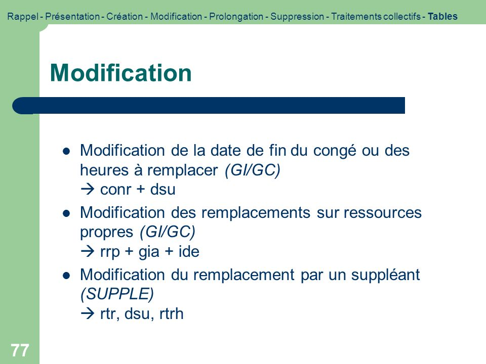 Rappel - Présentation - Création - Modification - Prolongation - Suppression - Traitements collectifs - Tables