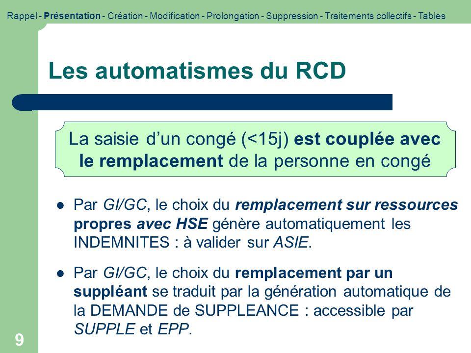 Les automatismes du RCD