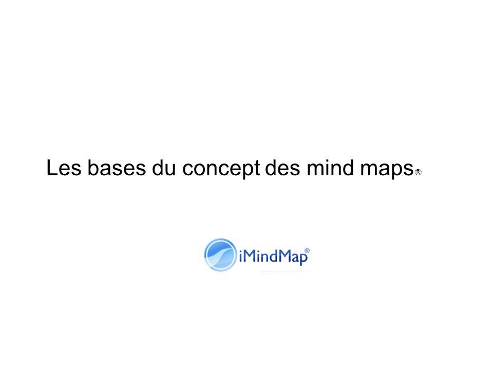 Les bases du concept des mind maps®