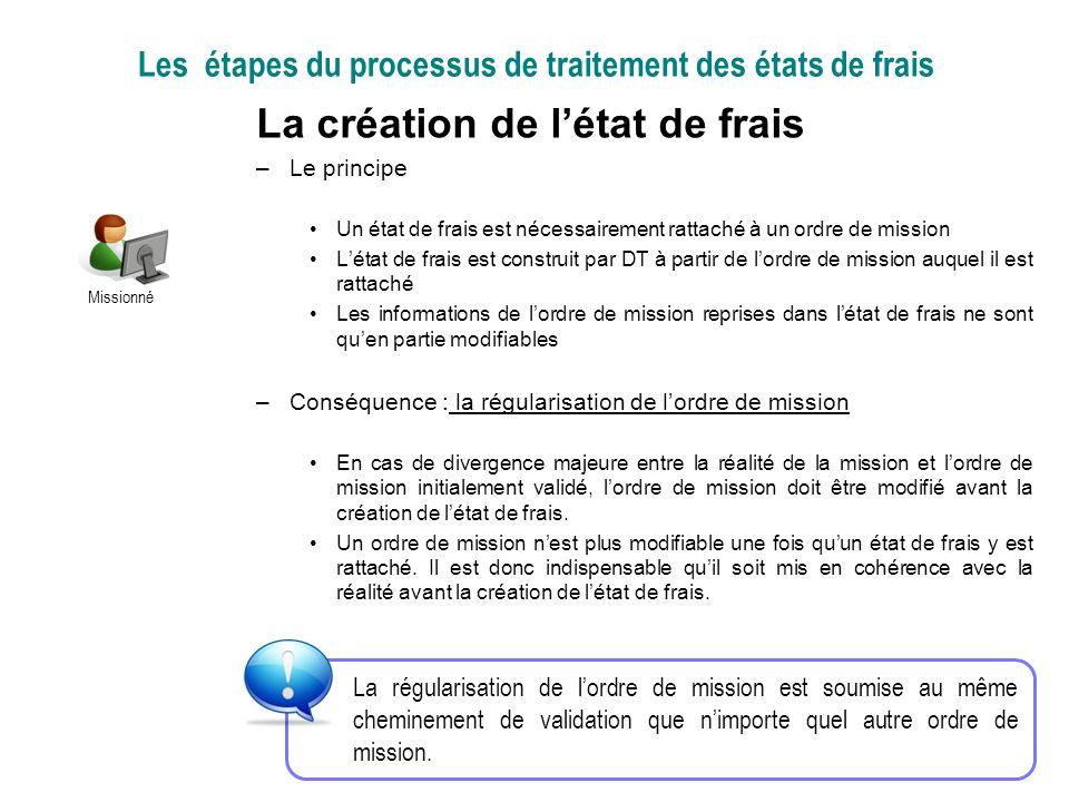 Les étapes du processus de traitement des états de frais