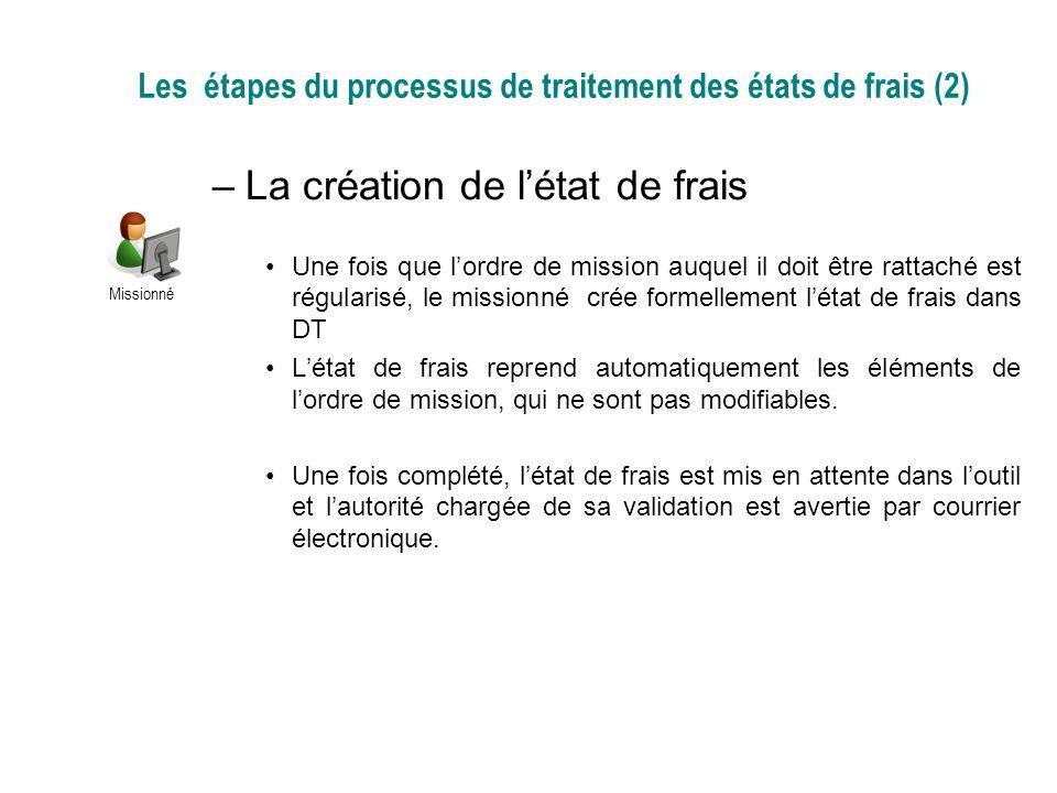 Les étapes du processus de traitement des états de frais (2)