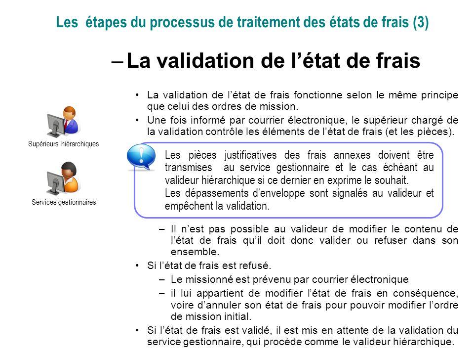 Les étapes du processus de traitement des états de frais (3)