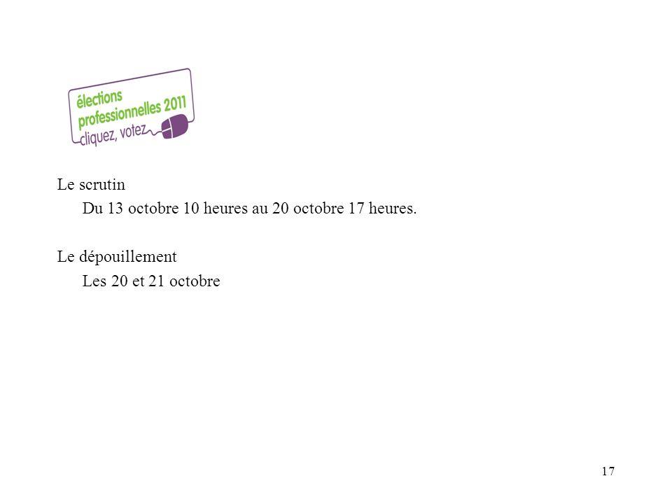 Le scrutin Du 13 octobre 10 heures au 20 octobre 17 heures. Le dépouillement Les 20 et 21 octobre