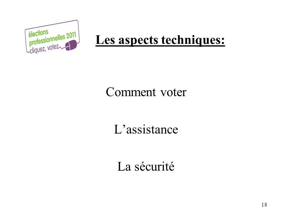 Les aspects techniques: