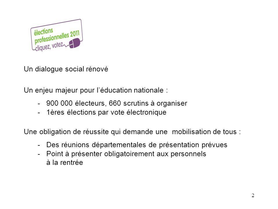 Un dialogue social rénové