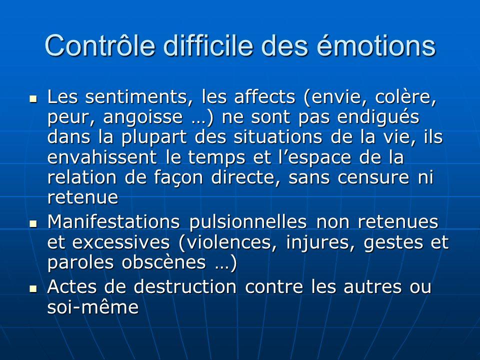 Contrôle difficile des émotions