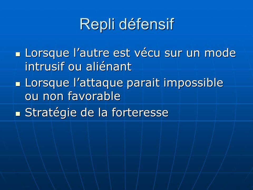 Repli défensifLorsque l'autre est vécu sur un mode intrusif ou aliénant. Lorsque l'attaque parait impossible ou non favorable.