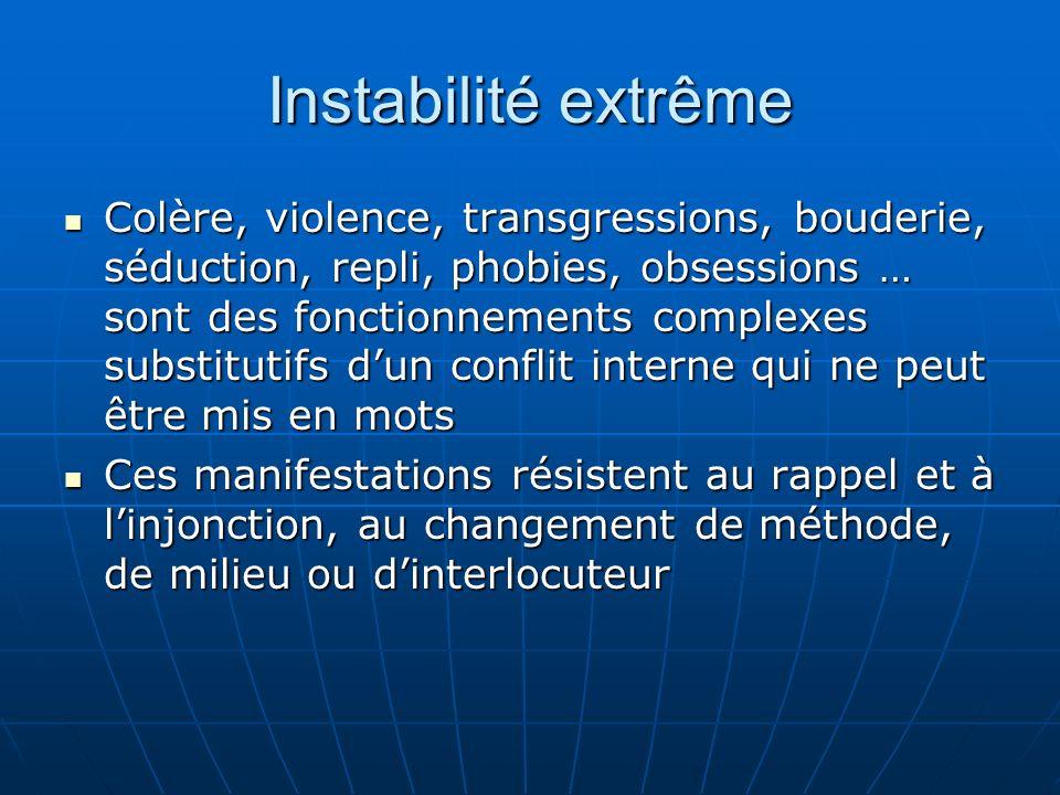 Instabilité extrême