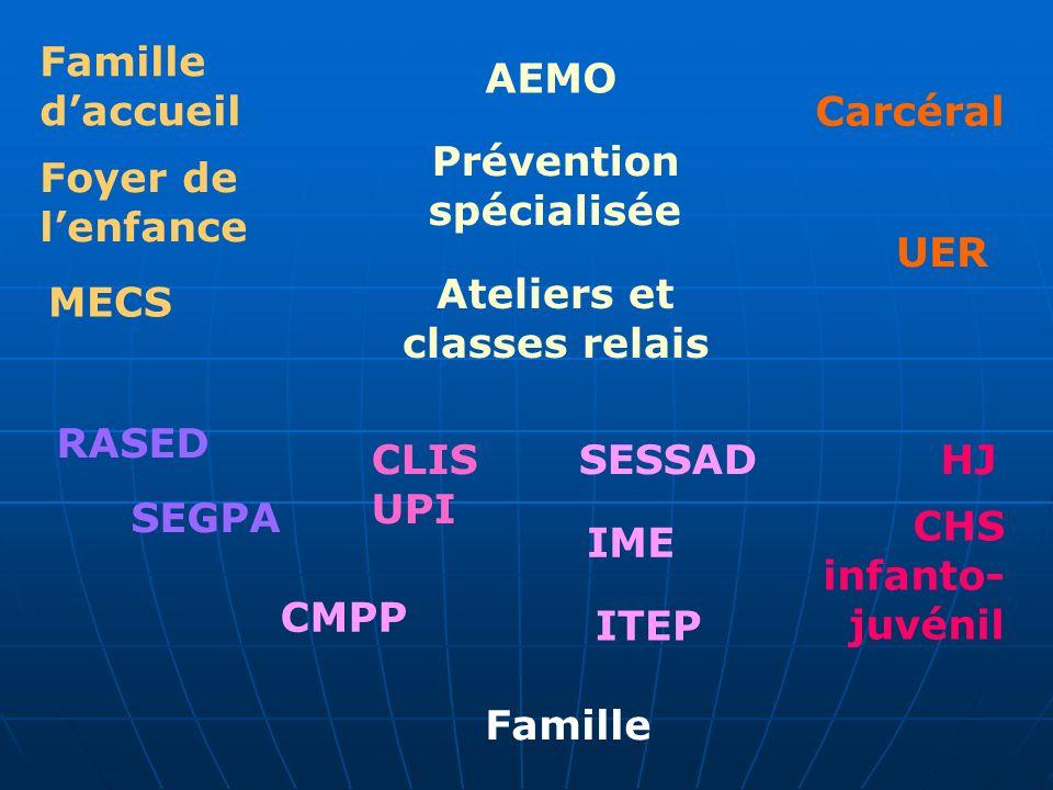 Prévention spécialisée Ateliers et classes relais