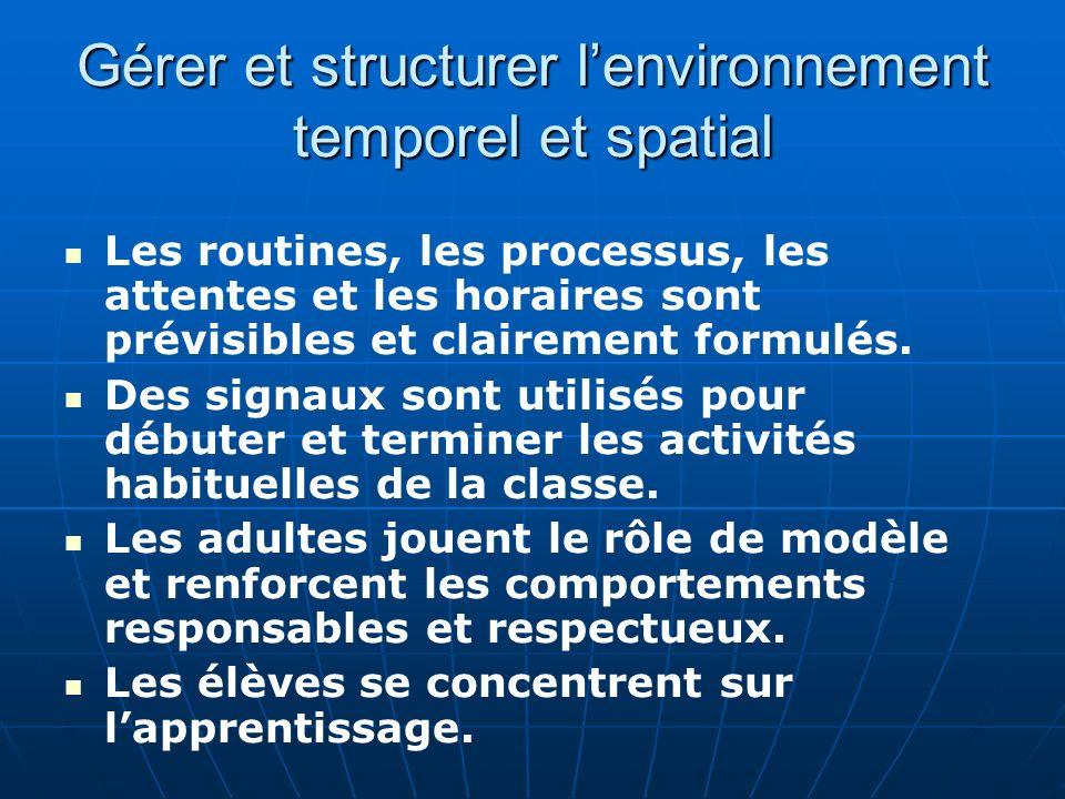 Gérer et structurer l'environnement temporel et spatial