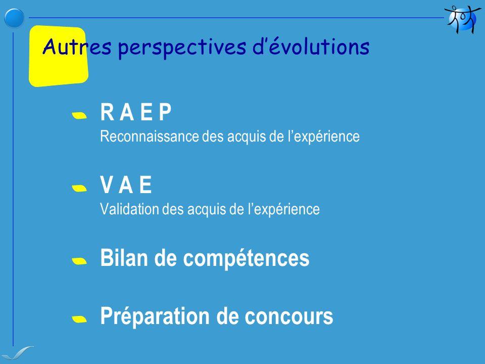 R A E P Reconnaissance des acquis de l'expérience