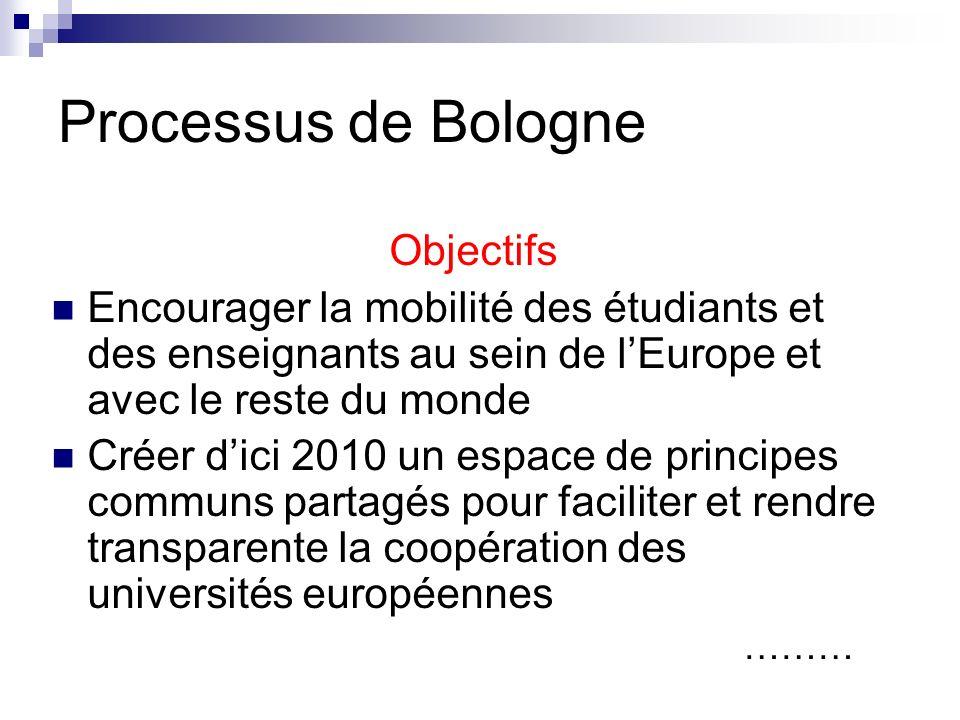 Processus de Bologne Objectifs