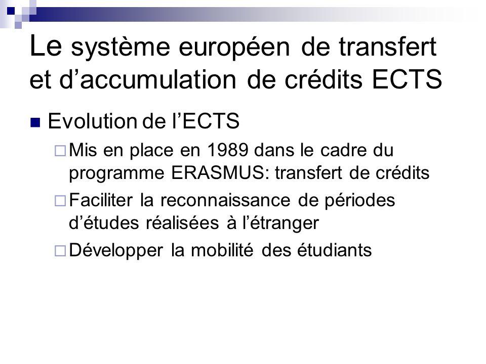 Le système européen de transfert et d'accumulation de crédits ECTS