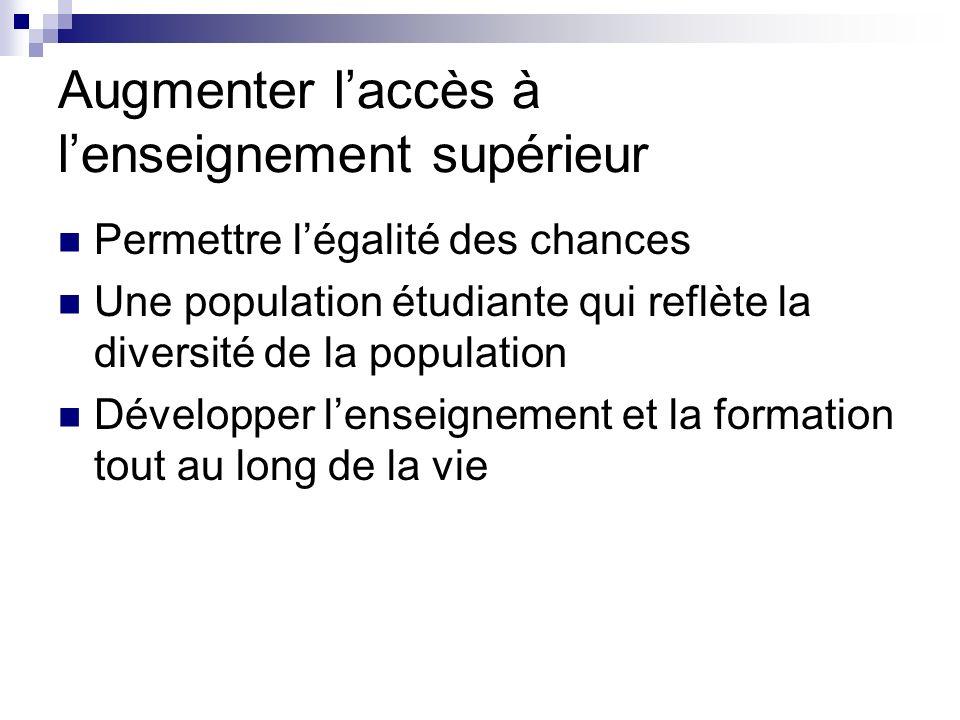 Augmenter l'accès à l'enseignement supérieur