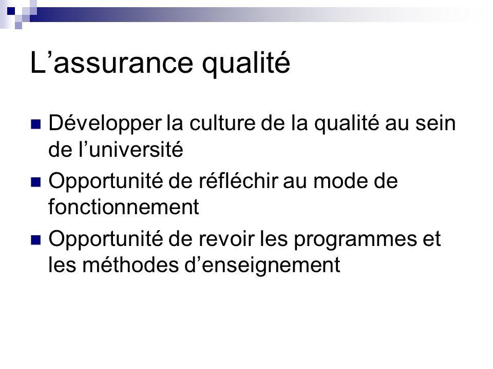 L'assurance qualité Développer la culture de la qualité au sein de l'université. Opportunité de réfléchir au mode de fonctionnement.