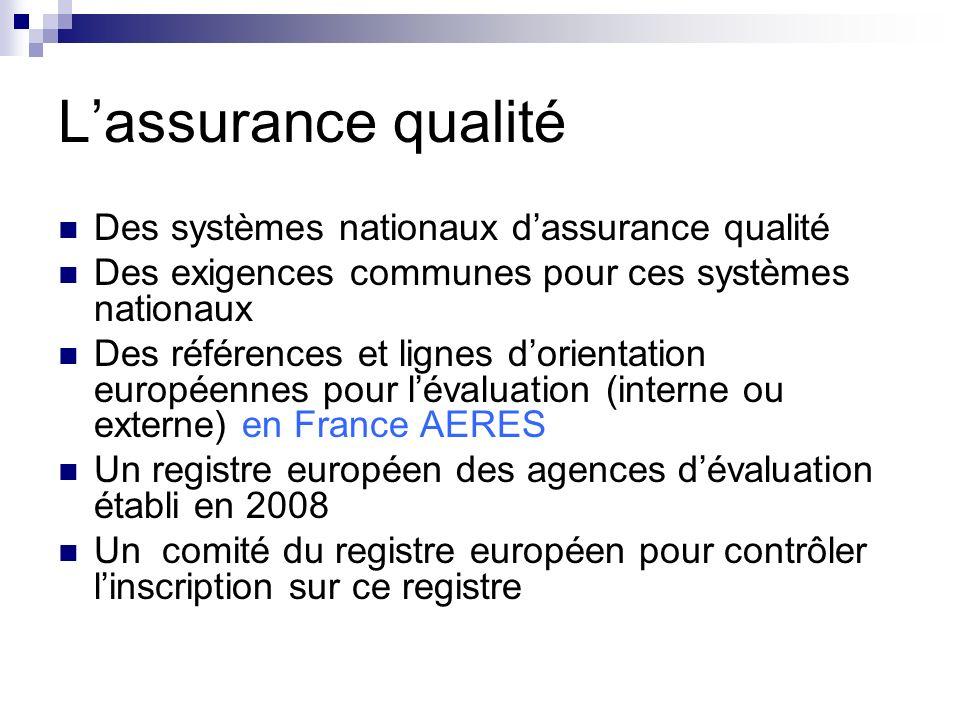 L'assurance qualité Des systèmes nationaux d'assurance qualité