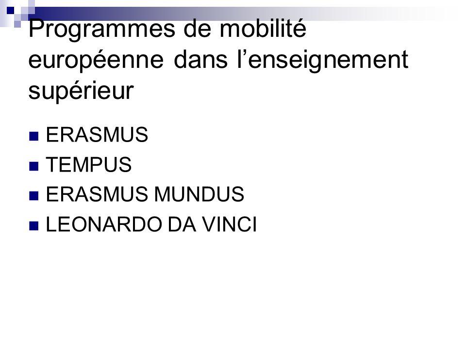 Programmes de mobilité européenne dans l'enseignement supérieur