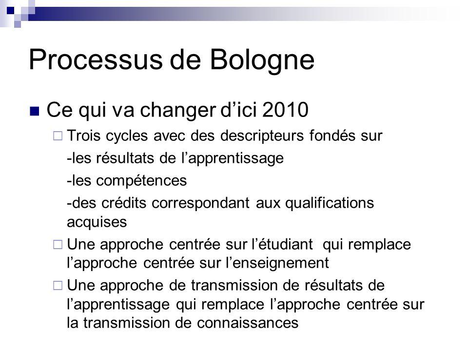 Processus de Bologne Ce qui va changer d'ici 2010